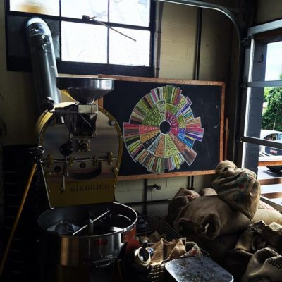 Savor the flavor @hobokencoffee in Guthrie, OK #colorwheel #specialtycoffee #guthrielove